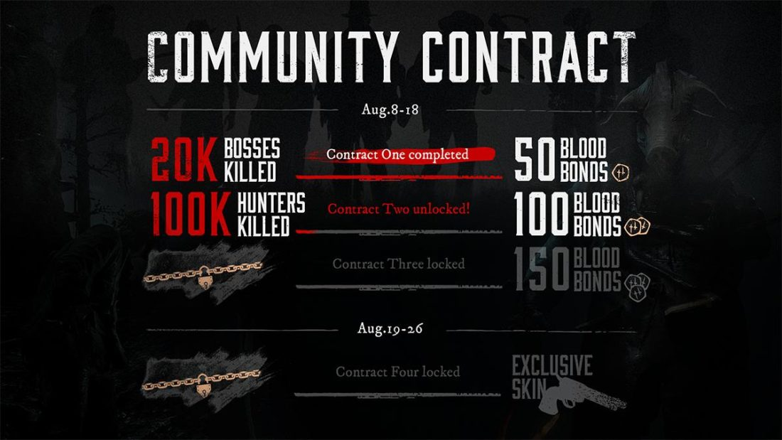 Hunt: Showdown Контракт