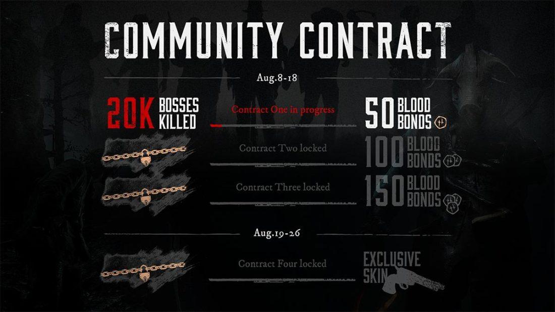 Hunt: Showdown задание для игрового сообщества