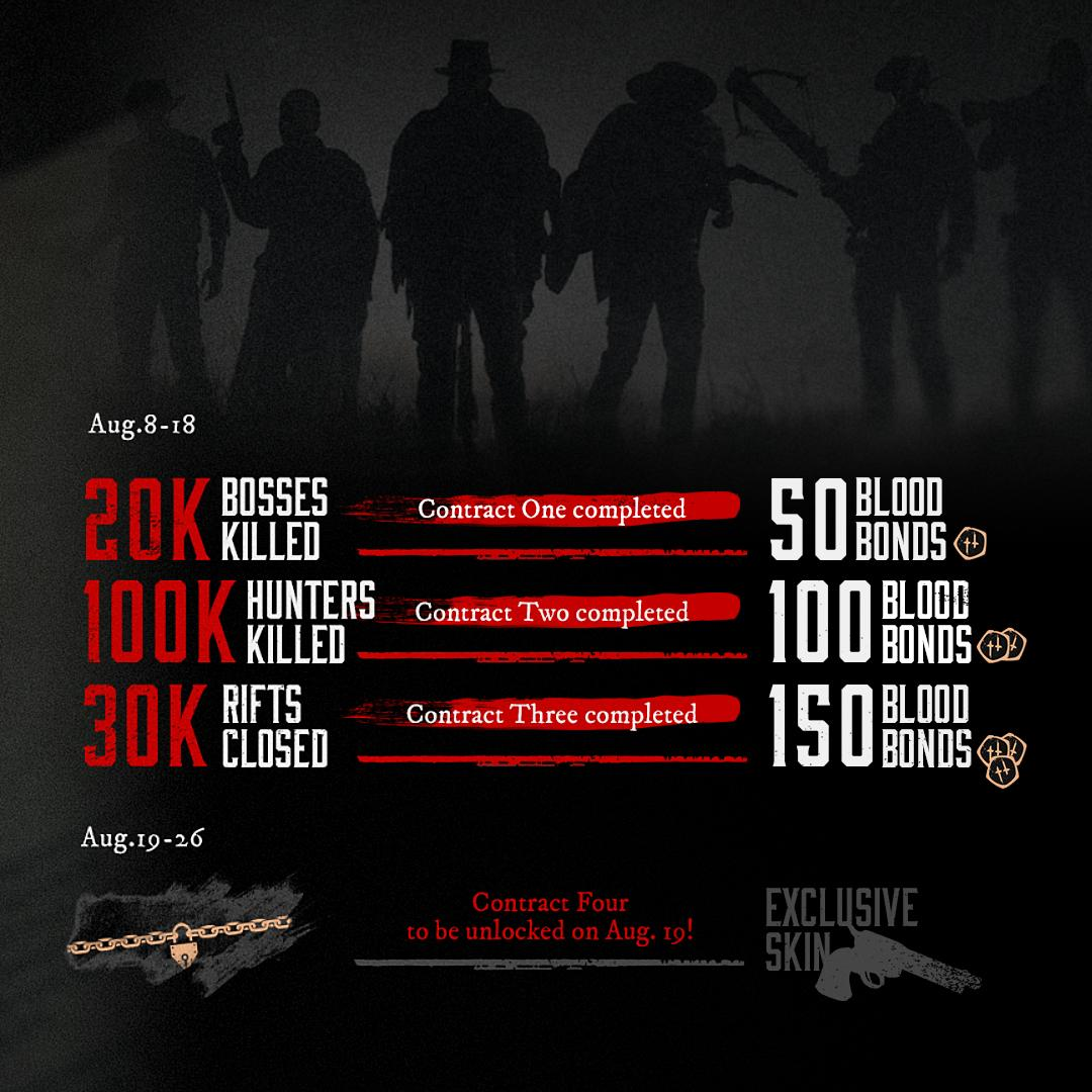 Контракт для всего игрового сообщества Hunt: Showdown от Элвуда Финча